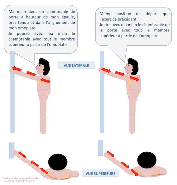 Connu La rééducation de l'épaule douloureuse non opérée par l'Unité de  CQ69